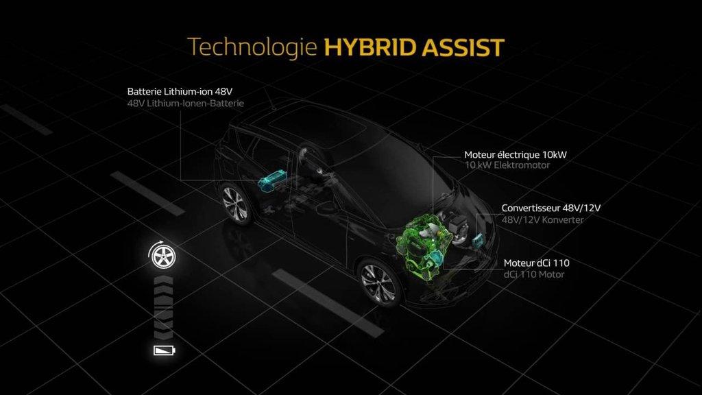 hybrid assist; Kingmeda